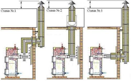 Схемы монтажа вытяжной трубы в частном доме
