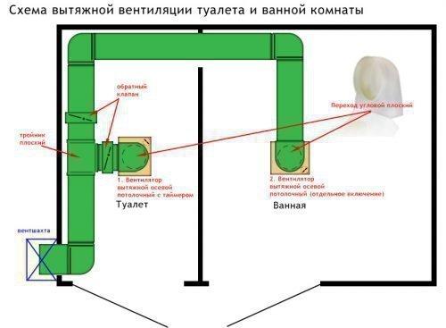 Схема вытяжной вентиляции в туалете