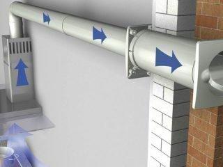 Устройство вытяжки через стену в частном доме
