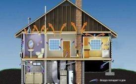 Как установить вытяжку в условиях частного дома