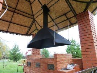 Характеристика зонта вытяжной для мангала