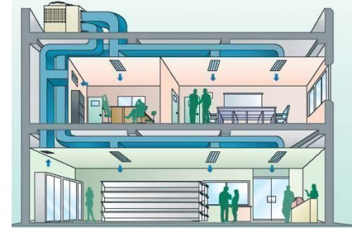 Проектирование системы центрального кондиционирования