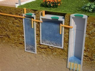 Вентиляция в септике и других инженерных сооружениях частного дома