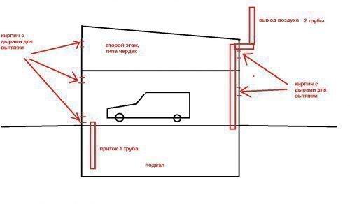 Схема вытяжки воздуха
