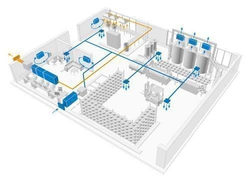 Вентиляция промышленных объектов, схема