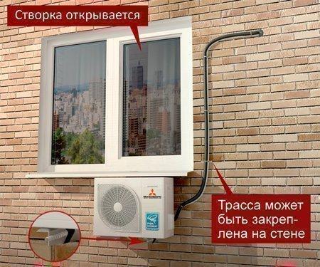 Выбор места под окном