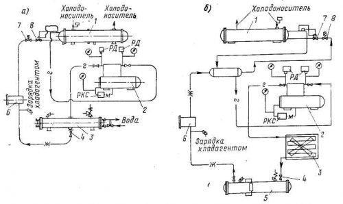 Схема холодоснабжения